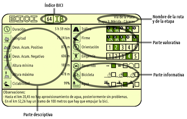 cuadro_BICI-ejemplo