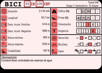 cuadro_BICI-etapa1gr
