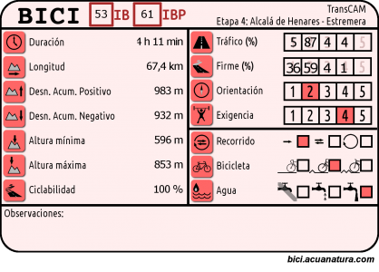 cuadro_BICI-etapa4gr