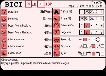 cuadro_BICI-etapa7gr