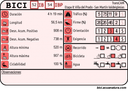 cuadro_BICI-etapa8gr