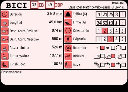 cuadro_BICI-etapa9gr